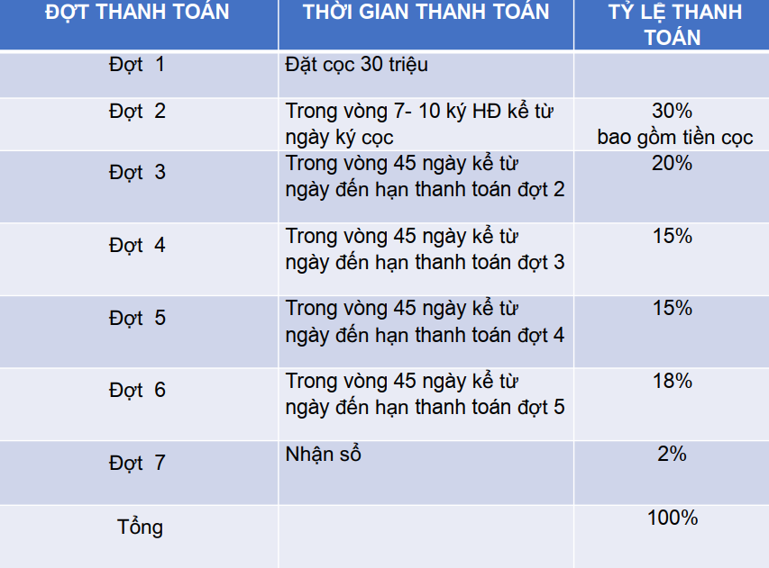 sunview-city-lich-thanh-toan
